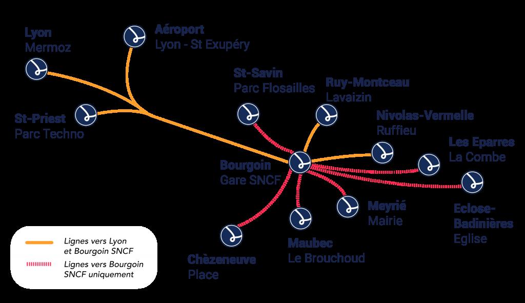 Les lignes de covoiturage Lane situées dans les communes de la Communauté d'agglomération Porte de l'Isère